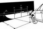 sxema-regulirovki-far-avto